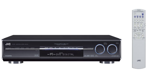Audio/Video Control Receiver